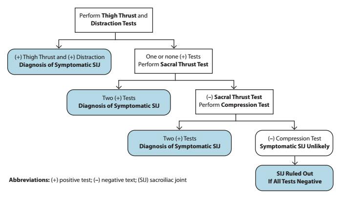 sacroiliac-pain-4-web